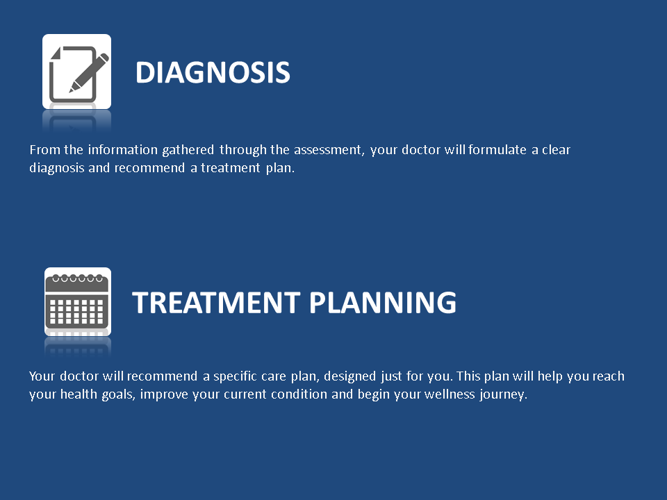 Diagnosis Treatment Planning